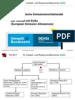 CDM Erklaerung.pdf
