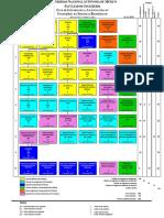 Mapa Curricular Sistemas Biomedicos 2016