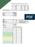 Dca 4.1 Pag 19 Porcentajes de Germinacion de Semilas de Achira