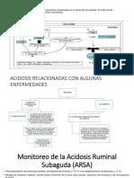 Acidosis Poli