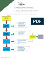 Spectrum Monitoring Workflow.pdf