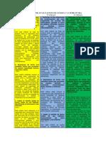 Criterios de Evaluacion de Lengua y Literatura