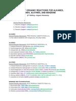 SHORTLIST OF ORGANIC REACTIONS.docx