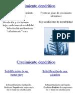 Características de las dendritas