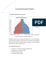 Macam Bentuk Piramida Penduduk