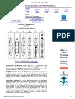 kundaliniii.pdf