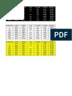 Analyse Granaulométrique Par Sédimontomotrie