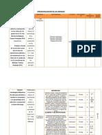 OPERACIONALIZACIÓN-DE-LAS-VARIABLES-3 (2).docx