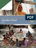 Gender Chart Web