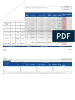 IMC-SIG-For-233 Control de Calibración de Equipos IME y EPD
