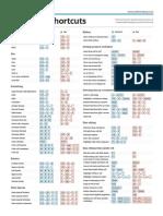 Excel-shortcuts-2016-Windows-Mac.pdf