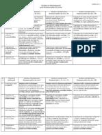 criterii de performanta pentru T3.pdf