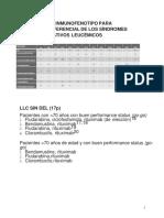181-202.3.SAH_GUIA2012_LeucemiaLinfatica (1)