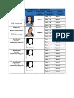Tabla de Roles (3)