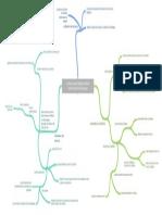 le rôle des partis politiques dans le fonctionement démocratique.pdf