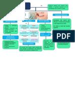 Anestecias en Odontopediatria 1
