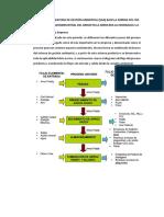Implementación Del Sistema de Gestión Ambiental