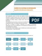 Desarrollo y Diseño de Un Sistema de Información Informes de Gestión Del Sistema de Información