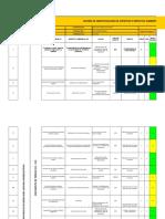 H0 ADT IPR SSO 0002_00 Matriz de Aspectos Ambientales