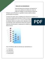 Regla de Las Diagonales