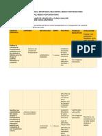 Matriz Instruccional Importancia Delcontrol Postoperatorio