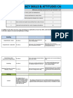 Literacy Skills & Attitudes Capacity Matrix