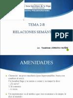 TEMA 2-B RELACIONES SEMANTICAS.ppt