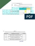 Matriz IPER Gerencia Procesos Industriales
