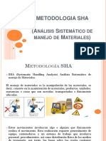 Metodologia Sha.ppt Final 2017