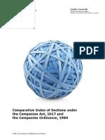 Comparative Index of Companies Act, 2017 vs. Companies Ordinance1984-Deloittepk-noexp