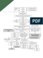 Penatalaksanaan Pasien dengan Pankreatitis Akut : Contoh Kasus