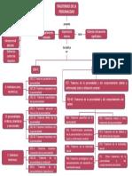 Trastornos de la personalidad - segun CIE 10 y DSM