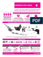 Childmarriage Infographic Indonesia v02b