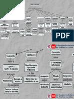 Funciones de Los Sistemas de Información