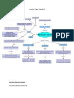 LTM I - QBL Anfisman Kardiovaskular