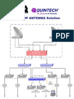 SSE Backup Antenna Solution