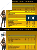 Jillian Michaels WheyProtein Drink Recipes