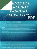 Fuente Del Derecho y Proceso Legislativo