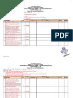 Bill of Quantities (Boq )_nepal