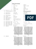 Stroud Engineering Mathematics 7th Ed Errata