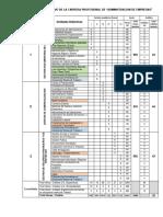 Itinerario Formativo de Administracion de Empresas