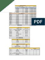 Tabla Digital de Ip 2016