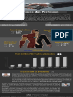 Infografico Automacao Profissoes Ebusiness