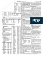 Edital PAP 2017 Poder Executivo - Seção I Pag_87