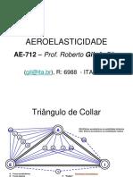 Ae 712 Aeroelasticidade Estatica (1)