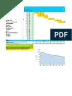 Simple SCRUM Agile Project Management (Version 2.1)