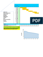 cheatsheet of forms Form for django | Hypertext | World Wide Web