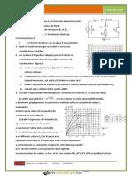 Série d'exercices N°1 - Physique - Dipole RC - Bac Toutes Sections (2016-2017) Mr Afdal Ali.pdf