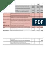 technology department project list - equipment  2