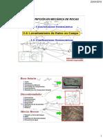 IIb DMRocas 2015